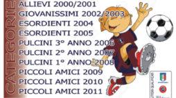 La Asd Città di Aprilia apre le iscrizioni alla scuola calcio per bambini.