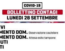 Tre nuovi contagi da Coronavirus nel Comune di Marino: i positivi salgono a 77.