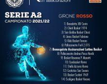 Basket maschile serie A2:  il campionato del Latina Basket prenderà il via il prossimo 3 Ottobre nel Girone Rosso.